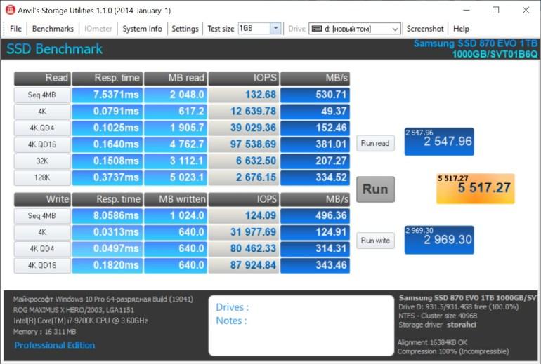 Обзор накопителя Samsung 870 EVO 1 ТБ