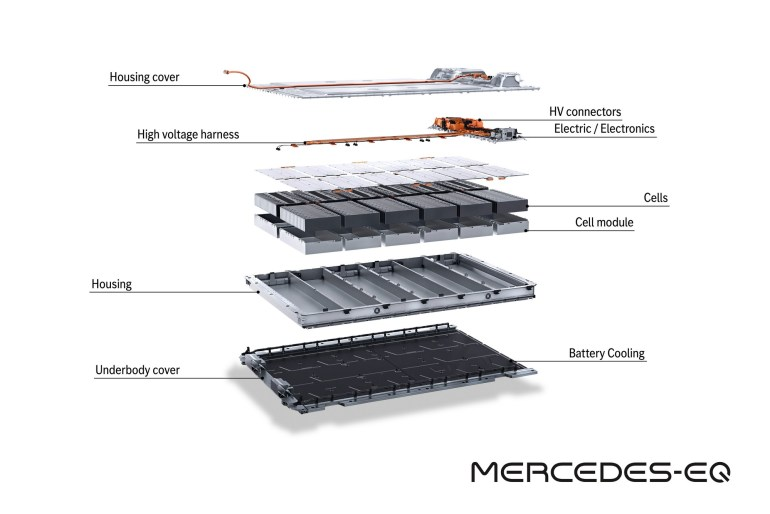 Немцы раскрыли все спецификации электромобиля Mercedes-Benz EQS: заднеприводный EQS 450 на 245 кВт, полноприводный EQS 580 на 385 кВт, батареи 90/108 кВтч, зарядка до 200 кВт и др.