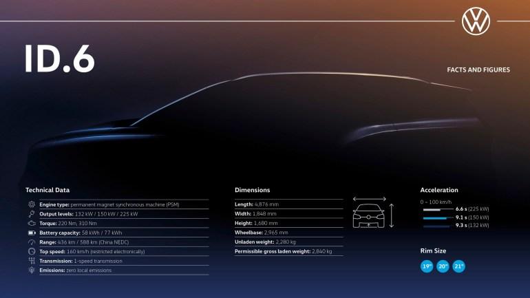 Volkswagen представил семиместный электрокроссовер VW ID.6, который будет продаваться исключительно в Китае