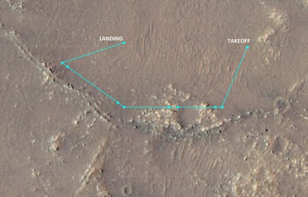 «Индженьюити» совершил самый сложный полет на Марсе — дрон установил новый рекорд высоты полета (12 метров) и преодолел свою первую милю