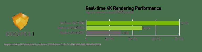 NVIDIA переносит технологии GeForce RTX на ARM — технодемо трассировки лучей и DLSS на чипе MediaTek