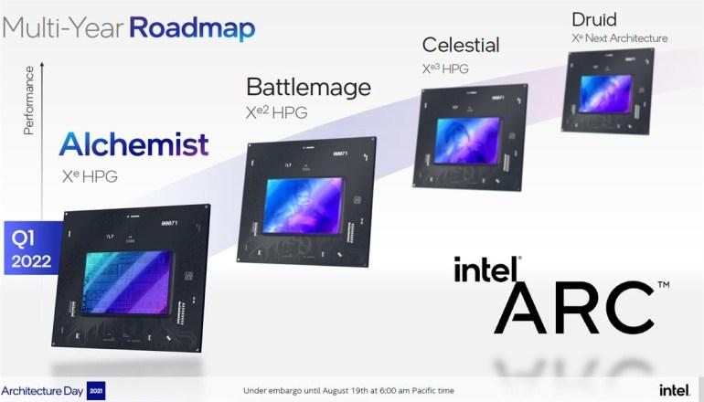 Игровые видеокарты Intel Arc на старте будут поддерживать разгон через фирменную утилиту