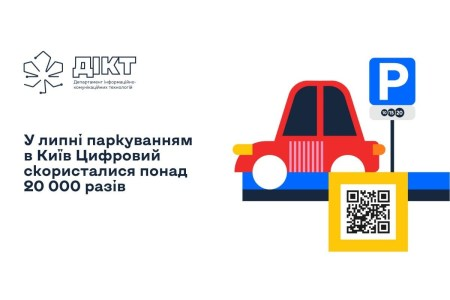«Київ Цифровий»: У липні водії Києва сплатили за погодинне паркування 1 млн грн та отримали штрафів на 600 тис. грн