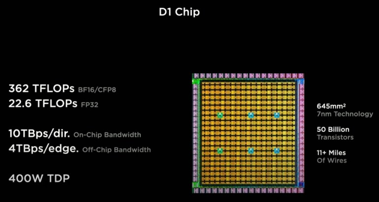 Tesla представила чип D1, который будет использоваться в ее суперкомпьютере Dojo
