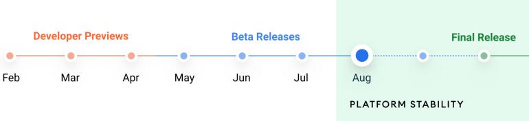 Google выпустила последнюю бету Android 12 — следующей выйдет предрелизная версия ОС