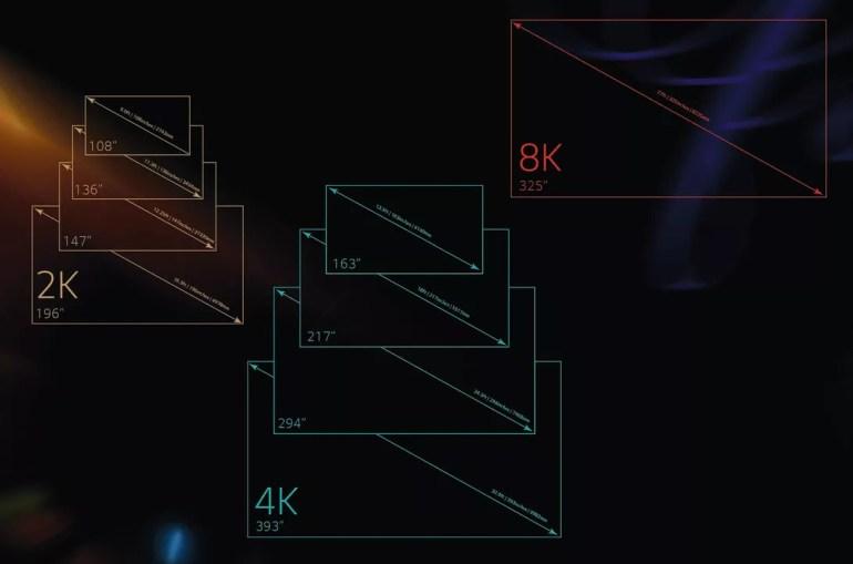 LG анонсировала 325-дюймовый телевизор DVLED — «всего» 1,7 миллиона долларов