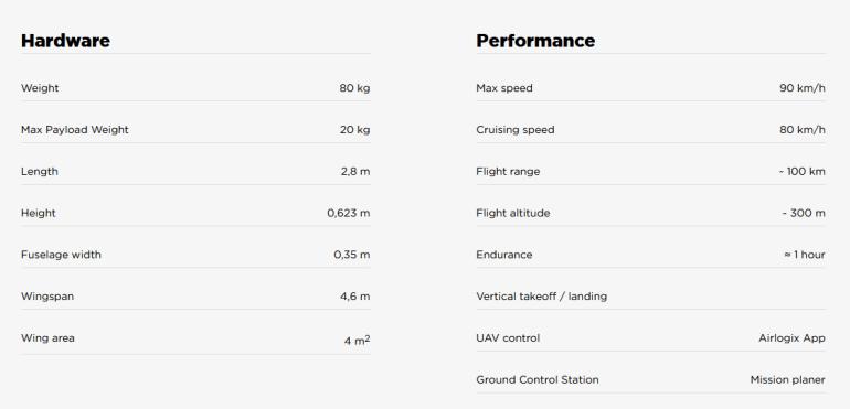 Українська команда Airlogix розробила безпілотний eVTOL-дрон Hammerhead, що може перевозити 20 кг вантажу на відстань 100 км