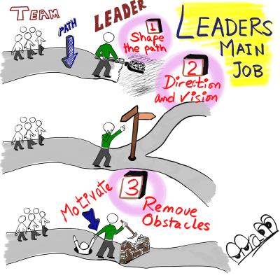 Leaders Job