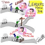 3 Main Functions of Leaders