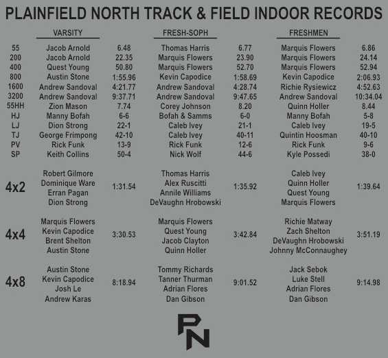 This is the first year that we've made t-shirts with indoor records. 100 t-shirts will advertise and promote track & field at PNHS.