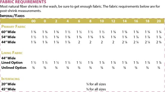 Marbella Dress PDF Sewing Pattern Fabric Requirements (Imperial)