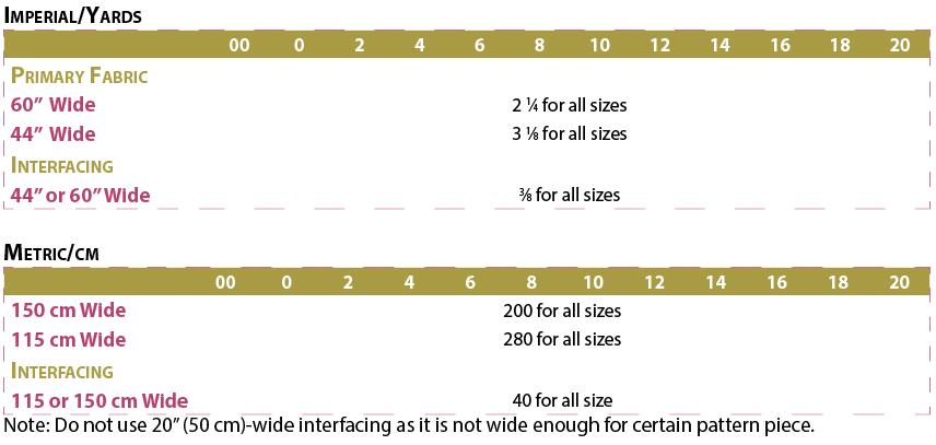 Mila Shirt PDF Pattern Fabric Requirements