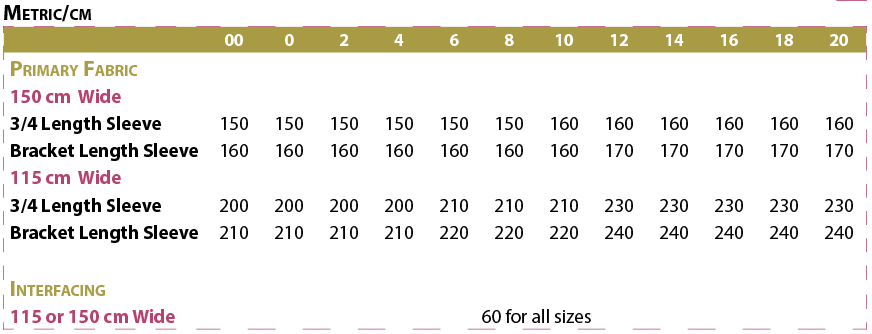 Zamora Blouse Fabric Requirements Metric