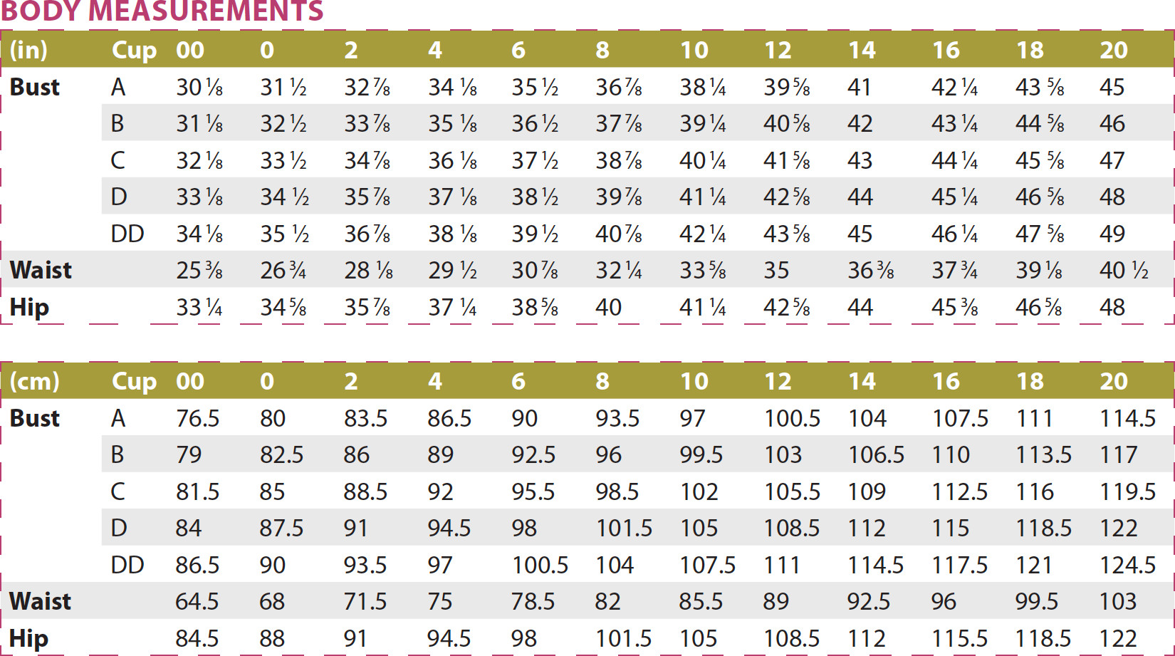 Dana Point Top PDF Sewing Pattern Body Measurements
