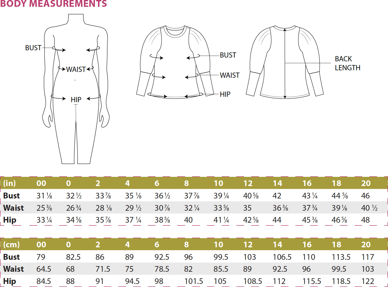 Busan Top PDF Sewing Pattern Body Measurements