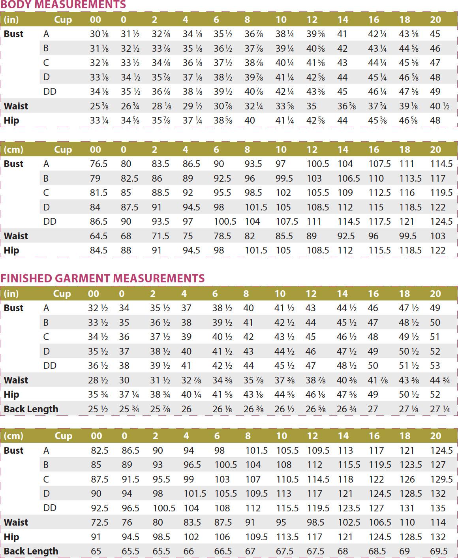 Envigado Vest PDF Sewing Pattern Body Measurements
