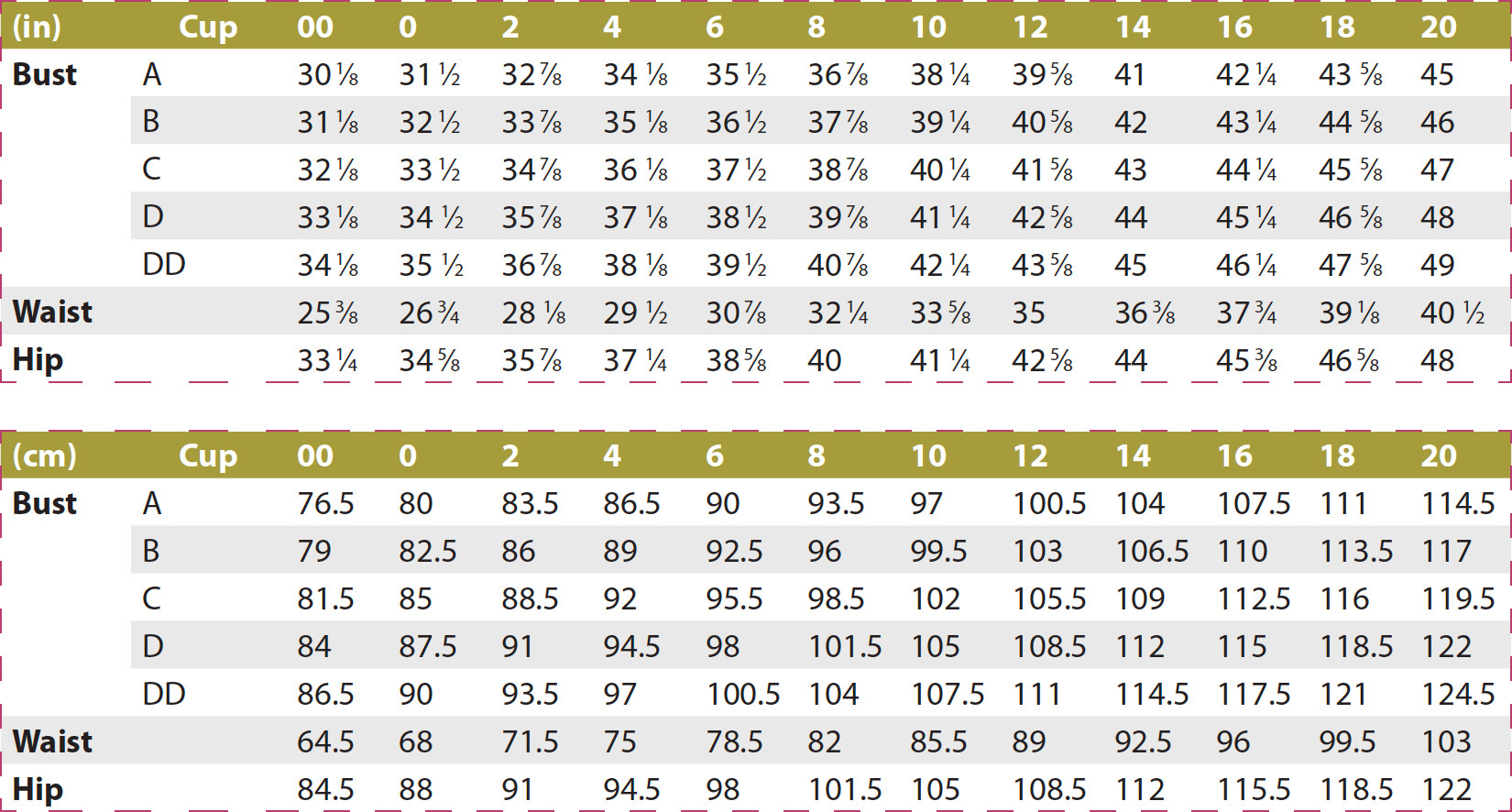 Kauai Top PDF Sewing Pattern Body Measurements