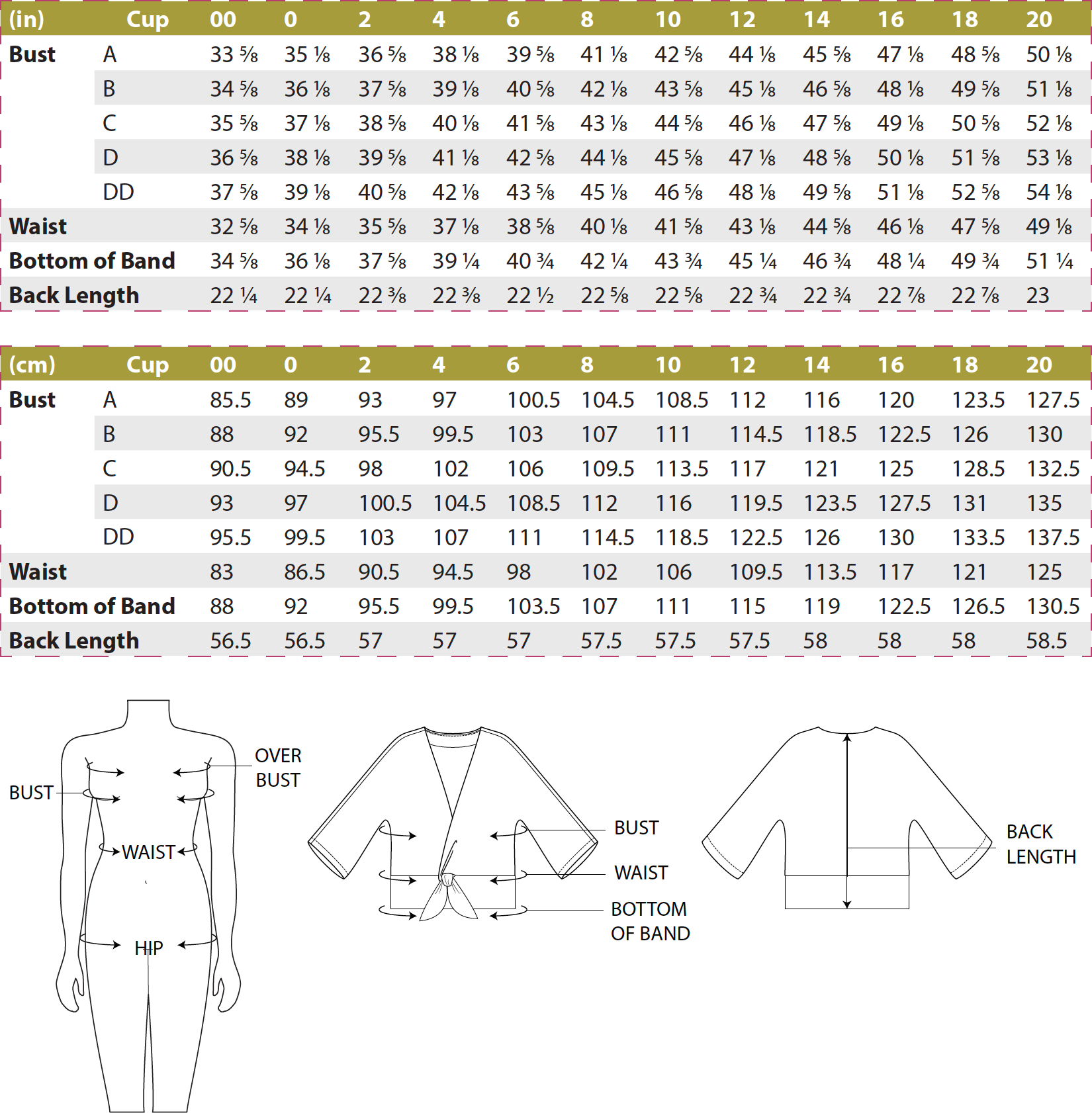 Sabalito Top PDF Sewing Pattern Finished Garment Measurements