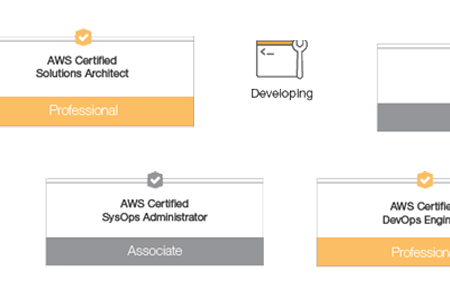 Free Resume Format » aws sysops certification   Resume Format