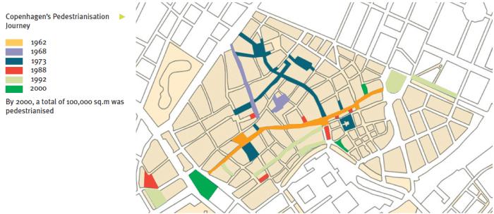 Copenhagen pedestrianisation Map