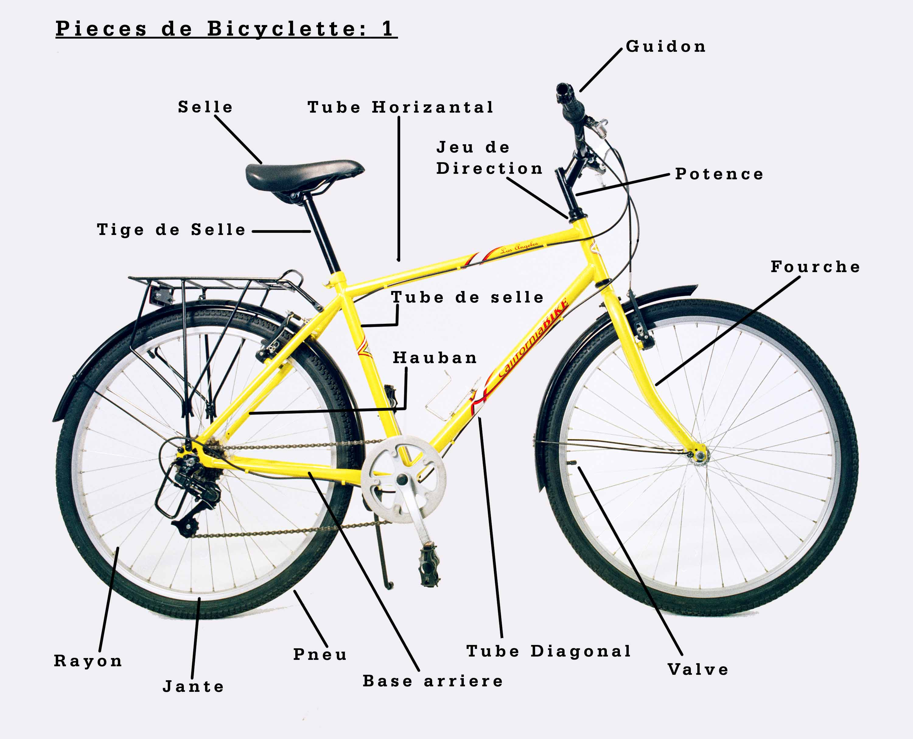 Diagram Of Components On A Bike In French