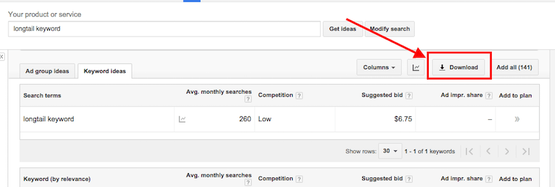 tips on Google Adwords