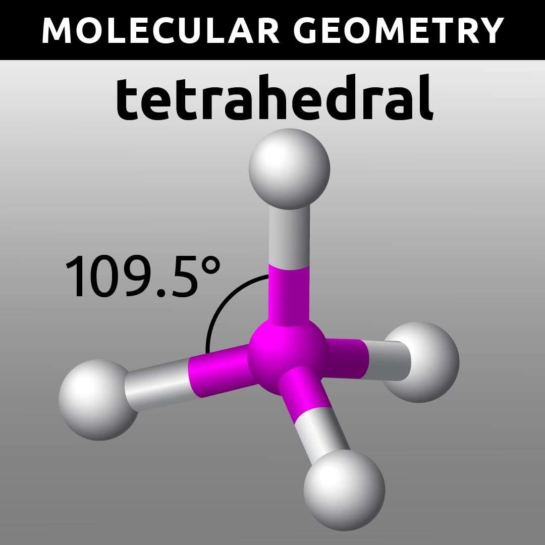 Geh4 Molecular Geometry