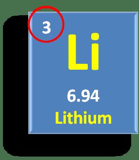 Mass Number Lithium