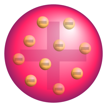 Thomson's Plum Pudding Model of the Atom
