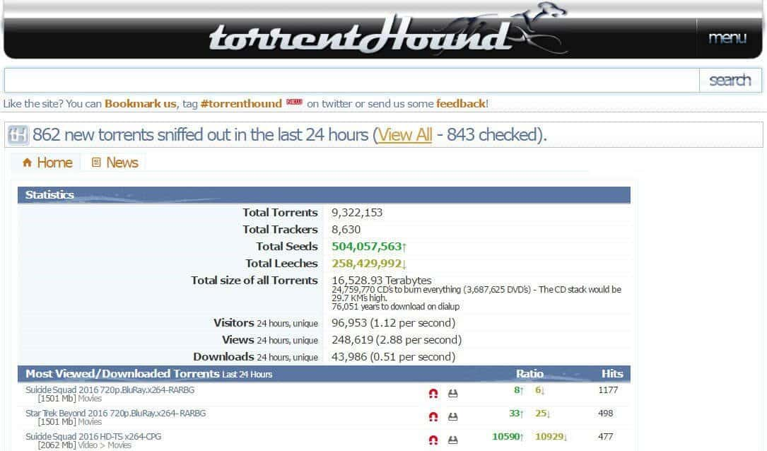 Torrents Hacker Experience 2