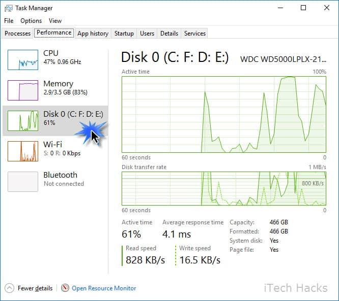 fix 100% Disk Usage Warning Error