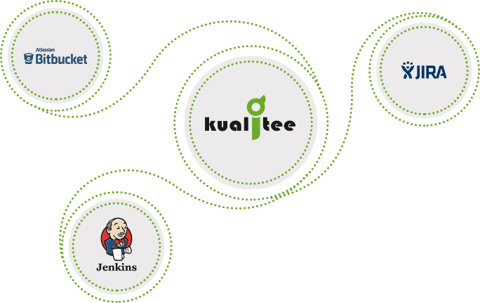 Kualitee - An Overview Of One Of The Best Test Management Tools   - k1 - An Overview Of One Of The Best Test Management Tools
