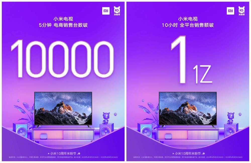 Xiaomi TV – Σε 5 λεπτά πούλησε 10,000 συσκευές, ξεπερνώντας τα 100 εκ σε πωλήσεις! [Coupondealer.gr]