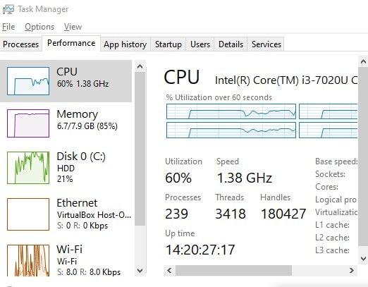 View CPU Meter RAM Windows 10