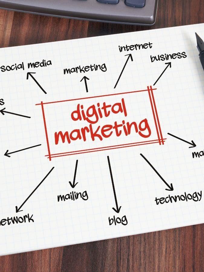 Digital Marketing Services - Image