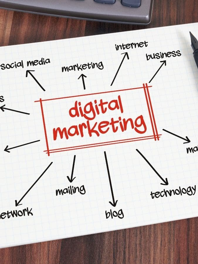 Digital Marketing Services - Image