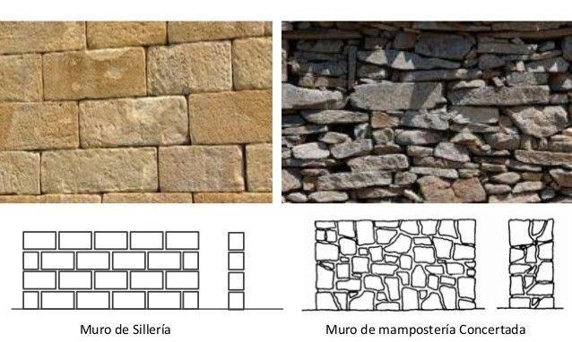 La piedra natural como material constructivo y ornamental - Tipos de mamposteria de piedra ...