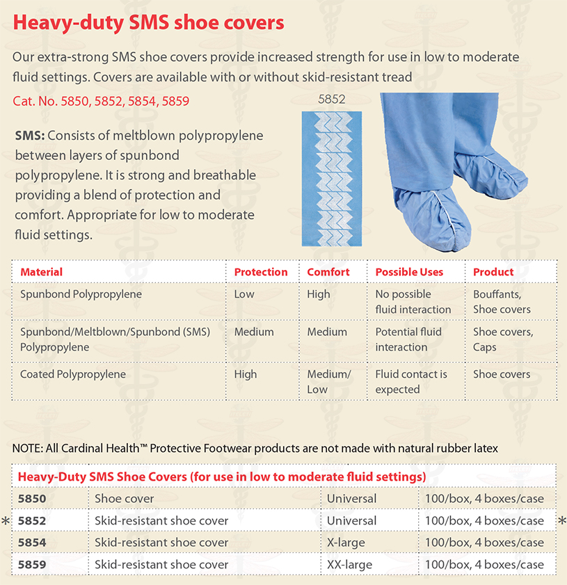 SMS Shoe Covers