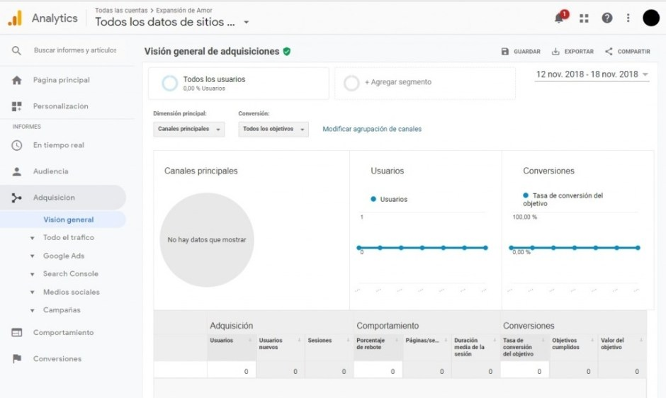 captura-googleanalytics (2)