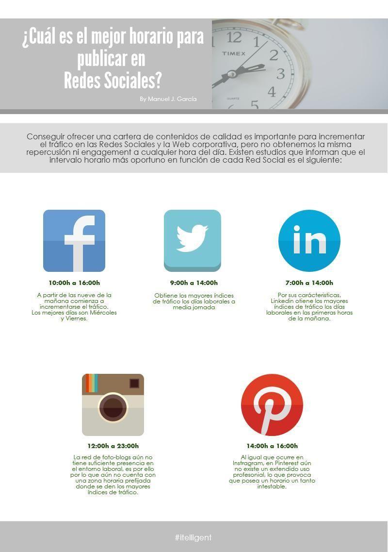 Redes Sociales horas-publicacion-itelligent