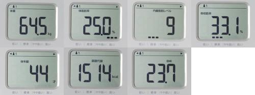 1日目夜の測定結果