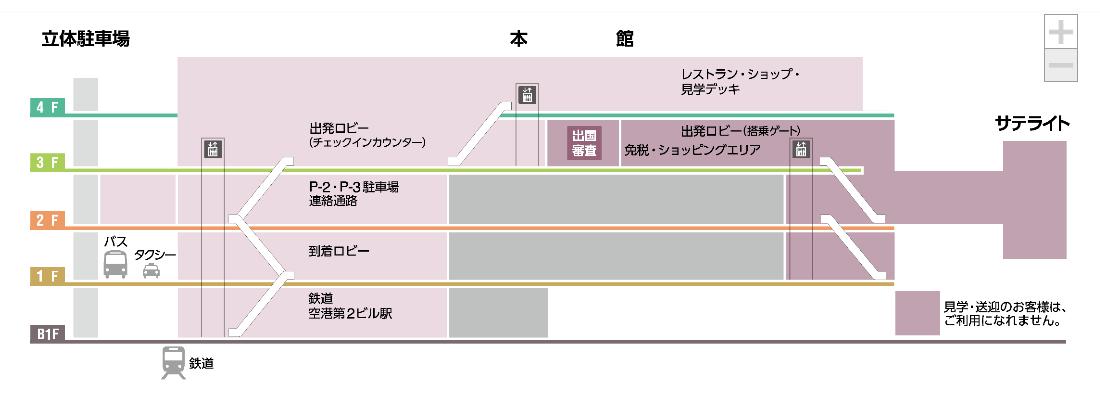 成田国際空港 第2ターミナル フロアマップ