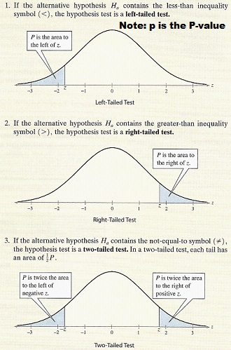 Testing Of Hypothesis Archives Basic Statistics And Data Analysis