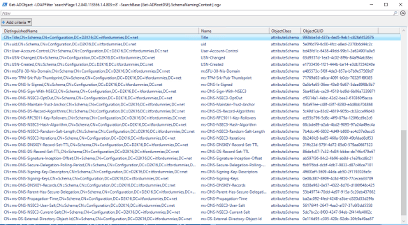 Change Active Directory TombStone Behavior - Attribute List