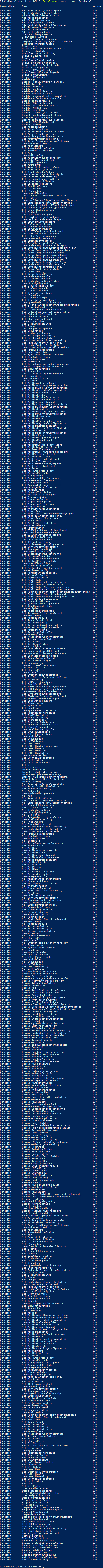 Connect Office 365 Services PowerShell - Exchange Online Cmdlets