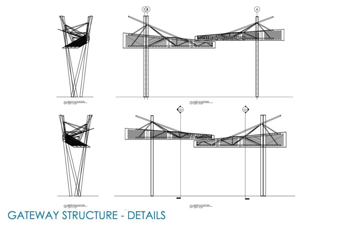 Gateway-Structure