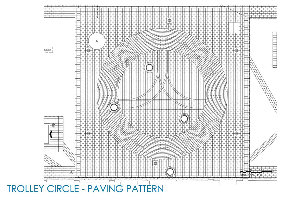 Trolley-Circle