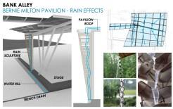 Commons-Bernie-Milton-Rain