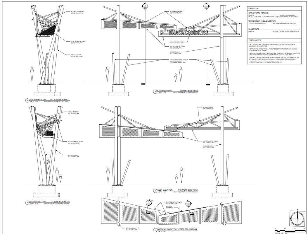 Gateways-1