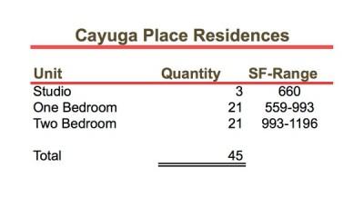 Cayuga Place Residences Units